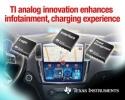 Электронные компоненты для автомобильных мультимедиа систем от Texas Instruments  (рис.1)